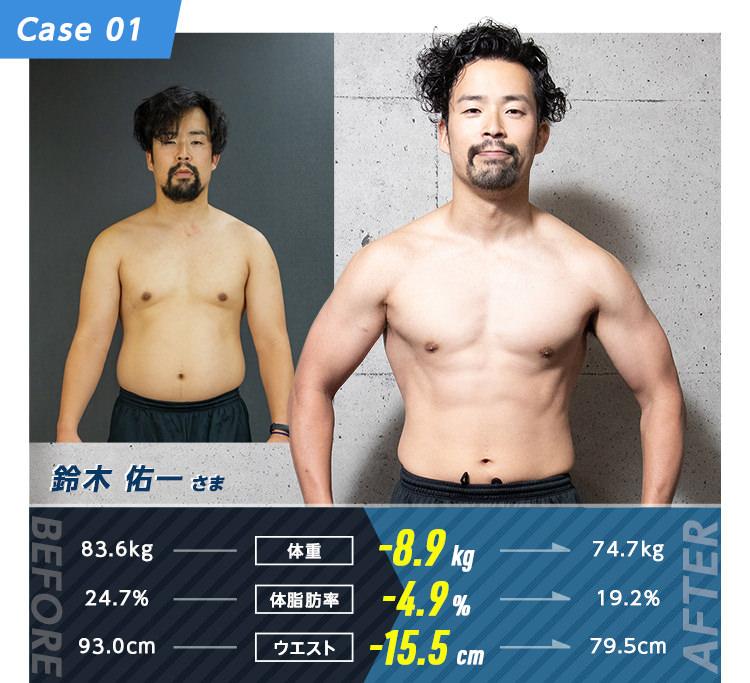 Case 01 鈴木 佑一さま