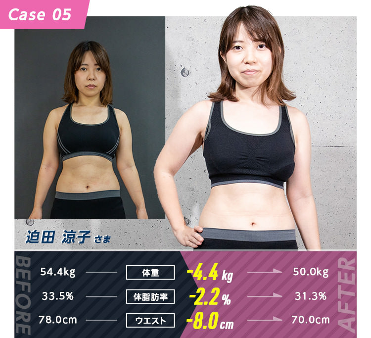 Case 05 迫田 涼子さま